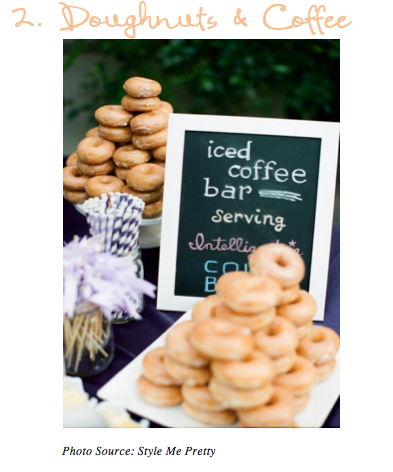 Doughnuts and Coffee